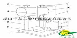冷凝器回收系统