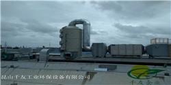 废气处理设备分类--催化燃烧RCO